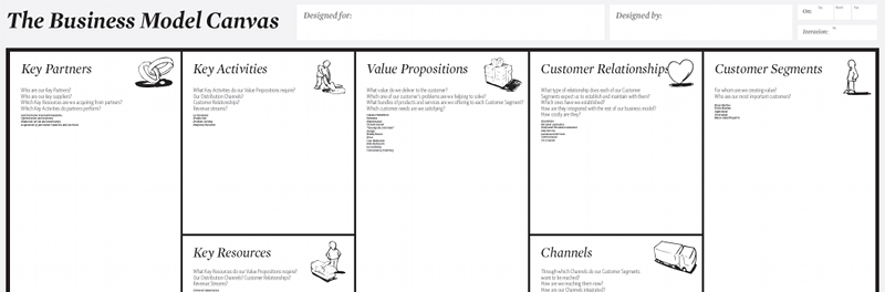 value proposition canvas explained